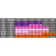 Segítség a méretválasztásban - Mérettáblázat
